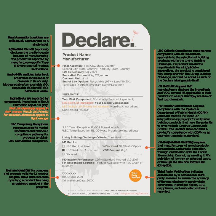 Declare-Label-Info
